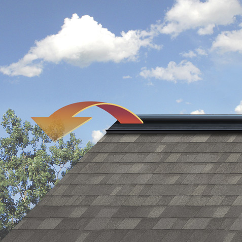 Roofing Protection System for Oklahoma Roofs